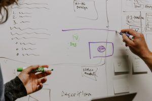 Online Presence - people brainstorming on white board
